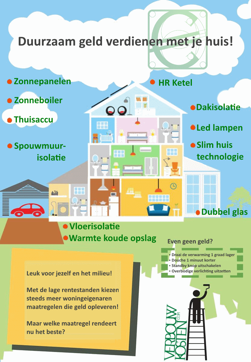 infographic Nieuwe subsidie energiebesparende maatregelen 2020